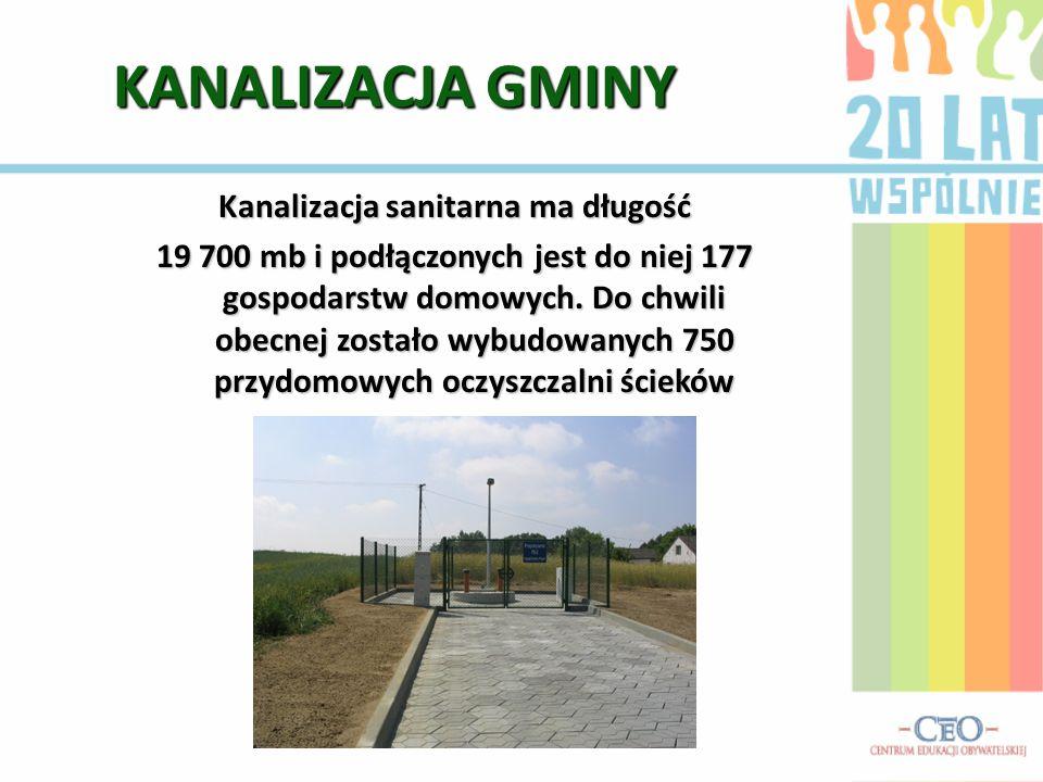 KANALIZACJA GMINY Kanalizacja sanitarna ma długość 19 700 mb i podłączonych jest do niej 177 gospodarstw domowych. Do chwili obecnej zostało wybudowan