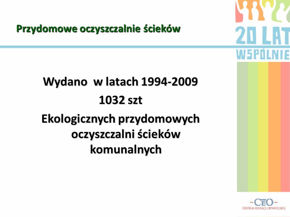 Przydomowe oczyszczalnie ścieków Wydano w latach 1994-2009 1032 szt Ekologicznych przydomowych oczyszczalni ścieków komunalnych
