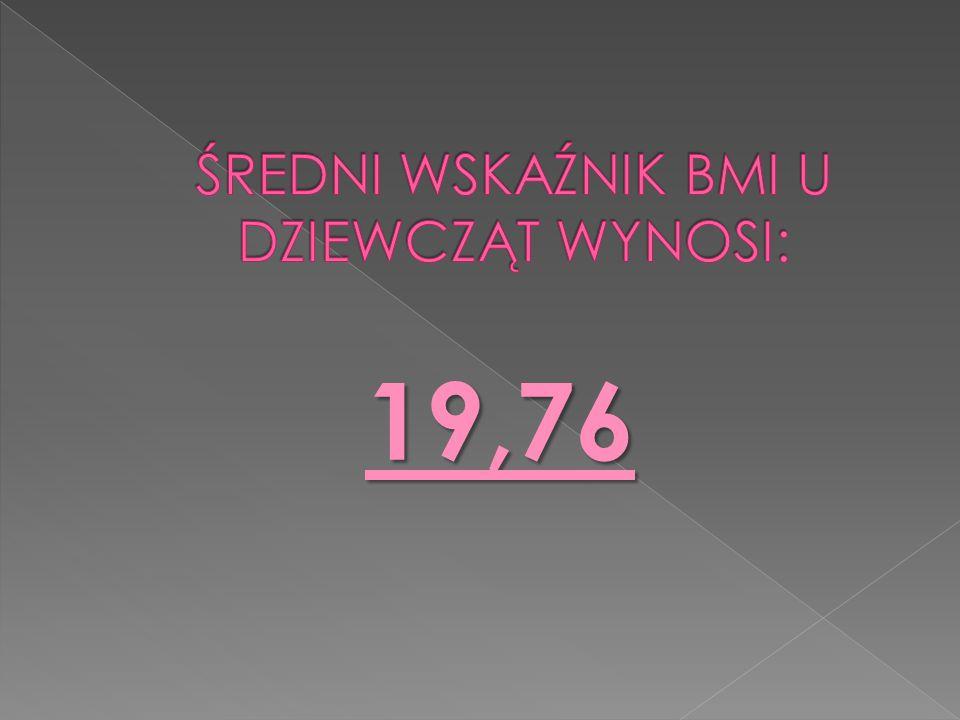 19,76