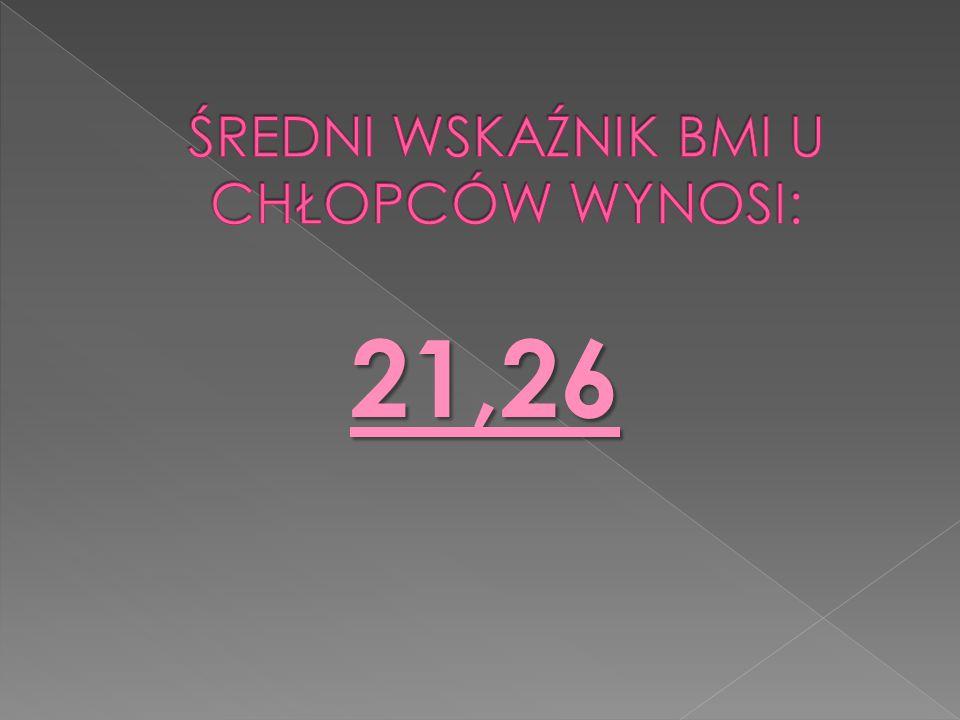 21,26