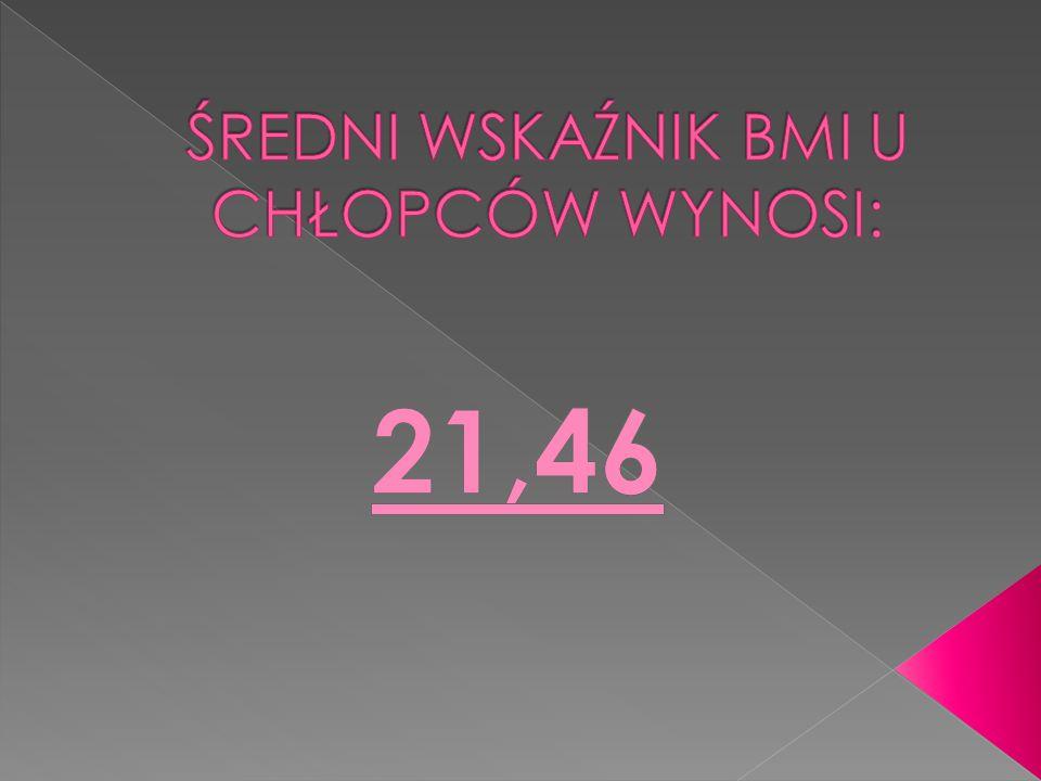 Udział wzięło:  98 dziewcząt  89 chłopców