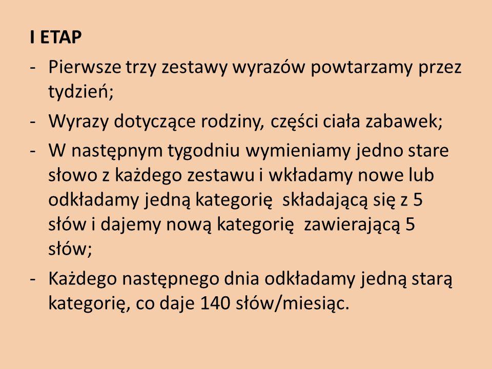 I ETAP -Pierwsze trzy zestawy wyrazów powtarzamy przez tydzień; -Wyrazy dotyczące rodziny, części ciała zabawek; -W następnym tygodniu wymieniamy jedn