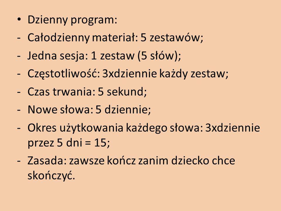 Dzienny program: -Całodzienny materiał: 5 zestawów; -Jedna sesja: 1 zestaw (5 słów); -Częstotliwość: 3xdziennie każdy zestaw; -Czas trwania: 5 sekund;