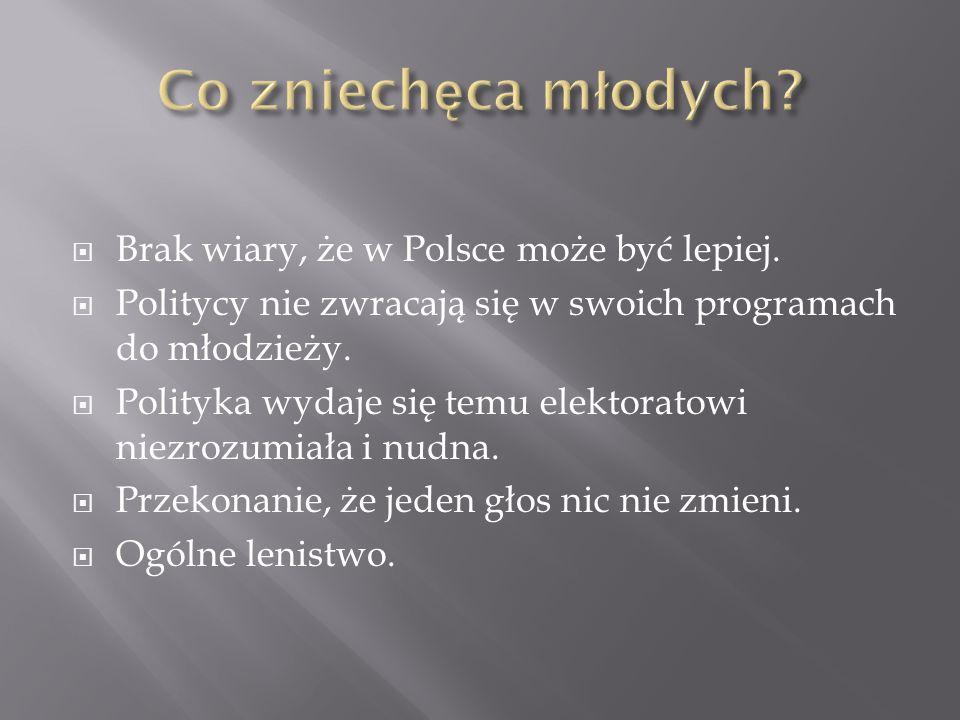  Brak wiary, że w Polsce może być lepiej.  Politycy nie zwracają się w swoich programach do młodzieży.  Polityka wydaje się temu elektoratowi niezr