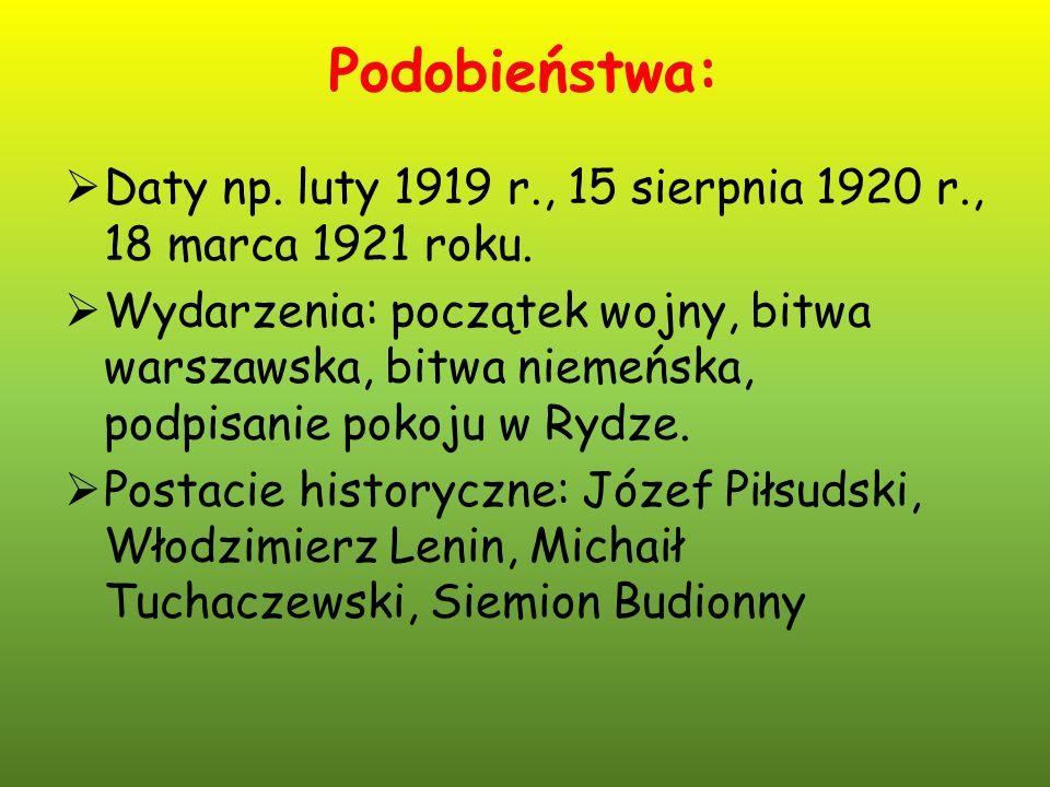 Porównanie historiografii polskiej i białoruskiej