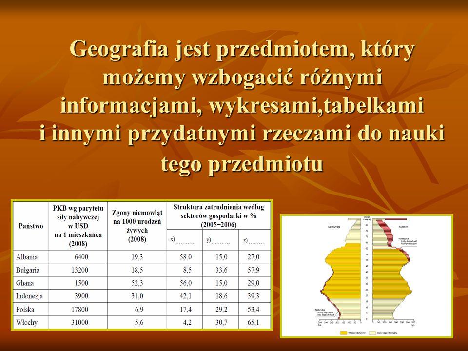 Rezerwacje Na tej stronie http://www.poznajswiat.pl/ można zarezerwować miejsca w hotelach na całym świecie.