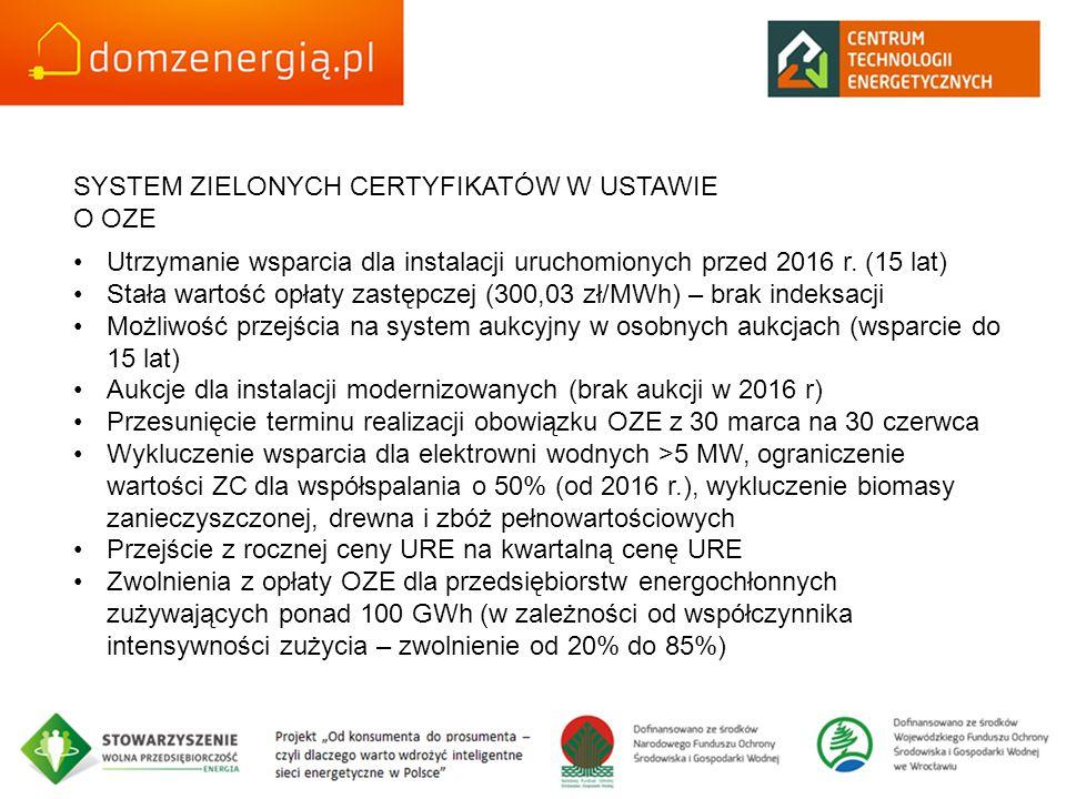 SYSTEM ZIELONYCH CERTYFIKATÓW W USTAWIE O OZE Utrzymanie wsparcia dla instalacji uruchomionych przed 2016 r. (15 lat) Stała wartość opłaty zastępczej