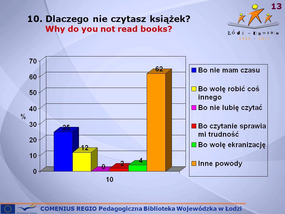 COMENIUS REGIO Pedagogiczna Biblioteka Wojewódzka w Łodzi 13 10.