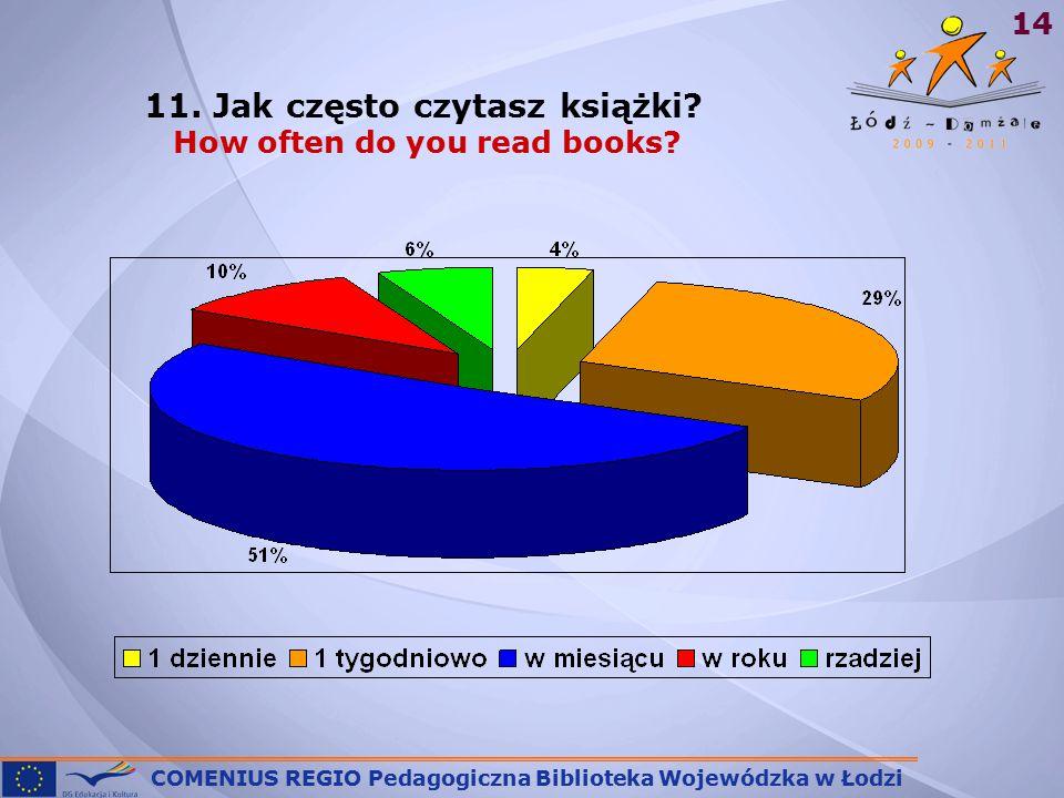 COMENIUS REGIO Pedagogiczna Biblioteka Wojewódzka w Łodzi 14 11.