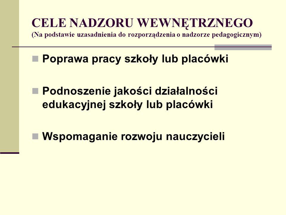CELE NADZORU WEWNĘTRZNEGO (Na podstawie uzasadnienia do rozporządzenia o nadzorze pedagogicznym) Poprawa pracy szkoły lub placówki Podnoszenie jakości