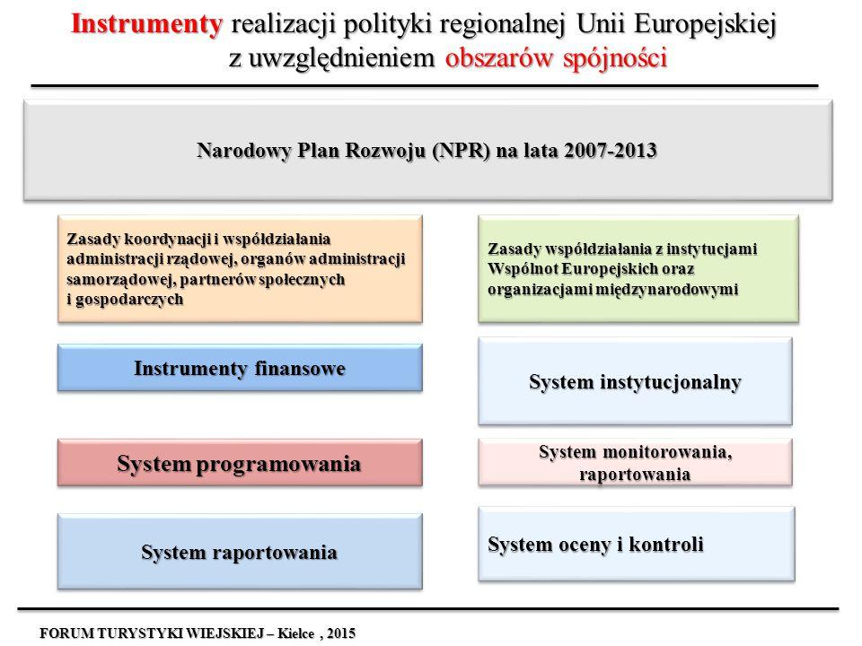 Instrumenty realizacji polityki regionalnej Unii Europejskiej z uwzględnieniem obszarów spójności Zasady współdziałania z instytucjami Wspólnot Europe