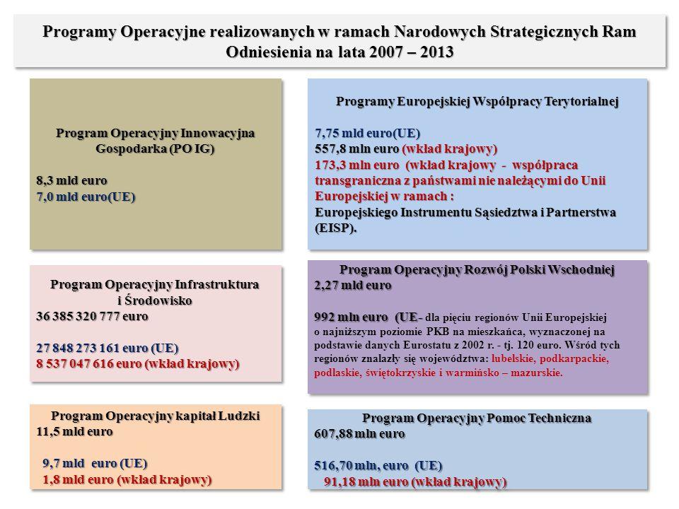 Programy Operacyjne realizowanych w ramach Narodowych Strategicznych Ram Odniesienia na lata 2007 – 2013 Program Operacyjny Innowacyjna Gospodarka (PO