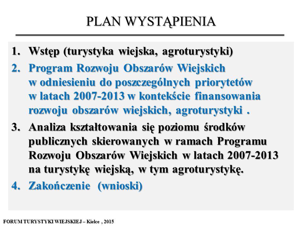 CEL WYKŁADU Prezentacja źródeł finansowania rozwoju turystyki wiejskiej w Polsce wynikających z budżetu Unii Europejskiej na lata 2007-2013, ze szczególnym uwzględnieniem PROW oraz agroturystyki FORUM TURYSTYKI WIEJSKIEJ – Kielce, 2015