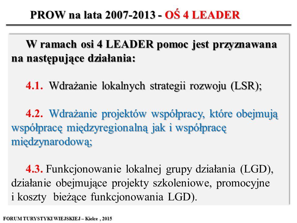 W ramach osi 4 LEADER pomoc jest przyznawana na następujące działania: Wdrażanie lokalnych strategii rozwoju (LSR); 4.1. Wdrażanie lokalnych strategii