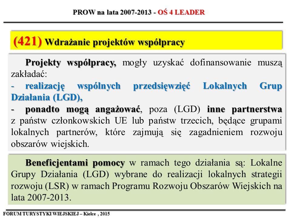 Projekty współpracy, Projekty współpracy, mogły uzyskać dofinansowanie muszą zakładać: -realizację wspólnych przedsięwzięć Lokalnych Grup Działania (L