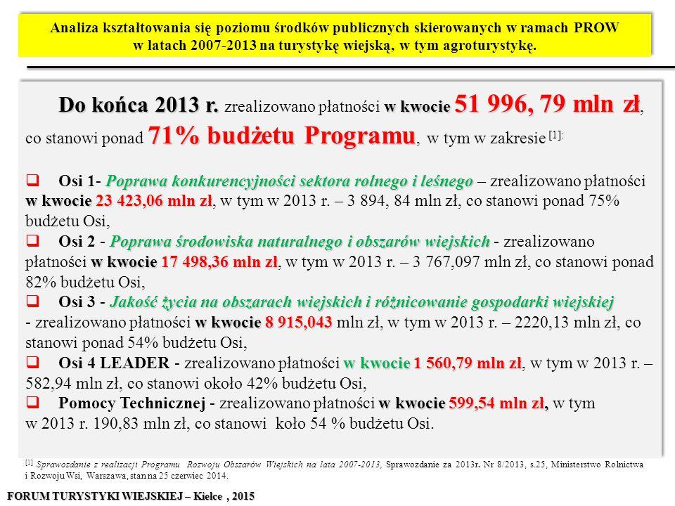 Do końca 2013 r. w kwocie 51 996, 79 mln zł 71% budżetu Programu Do końca 2013 r. zrealizowano płatności w kwocie 51 996, 79 mln zł, co stanowi ponad