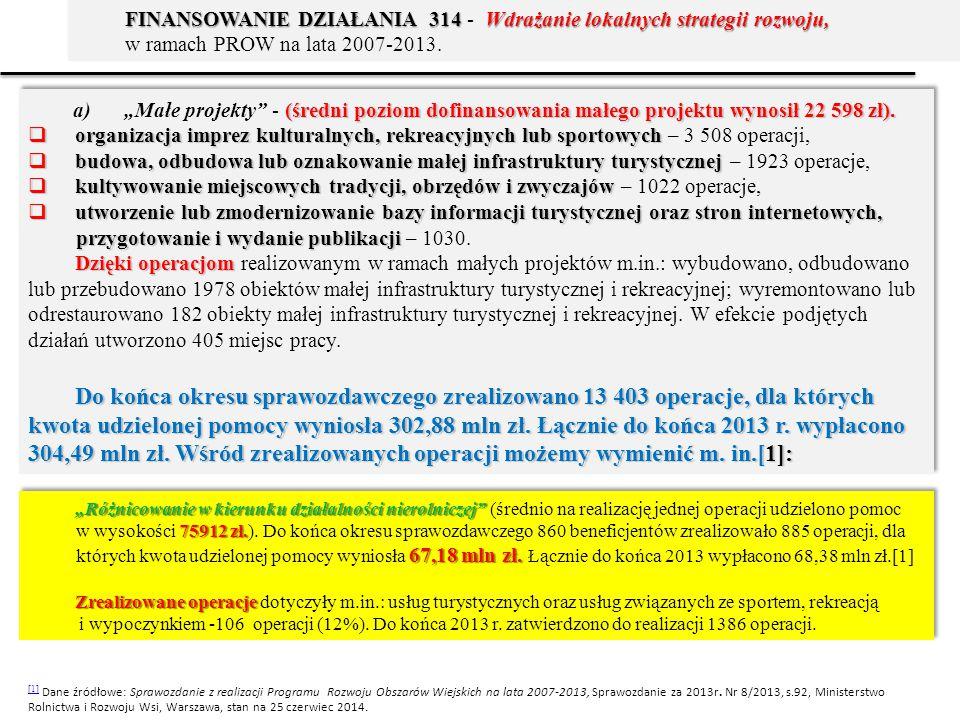 """(średni poziom dofinansowania małego projektu wynosił 22 598 zł). a)""""Małe projekty"""" - (średni poziom dofinansowania małego projektu wynosił 22 598 zł)"""