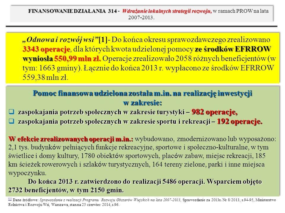 """3343 operacjeze środków EFRROW wyniosła550,99 mln zł. """"Odnowa i rozwój wsi""""[1]- Do końca okresu sprawozdawczego zrealizowano 3343 operacje, dla któryc"""