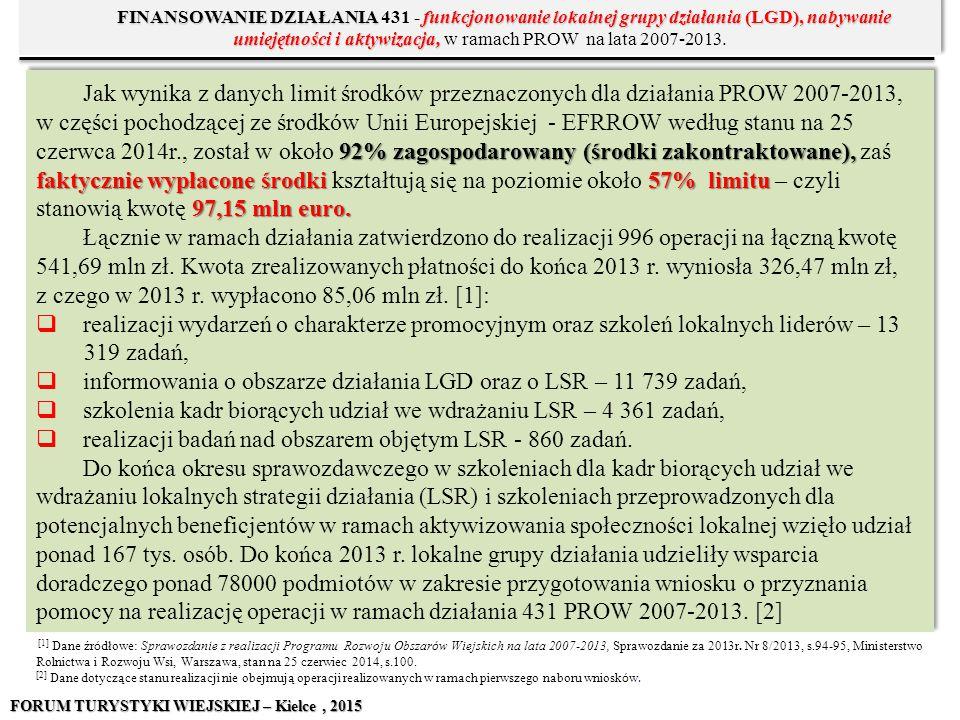 92% zagospodarowany (środki zakontraktowane), faktycznie wypłacone środki 57% limitu 97,15 mln euro. Jak wynika z danych limit środków przeznaczonych