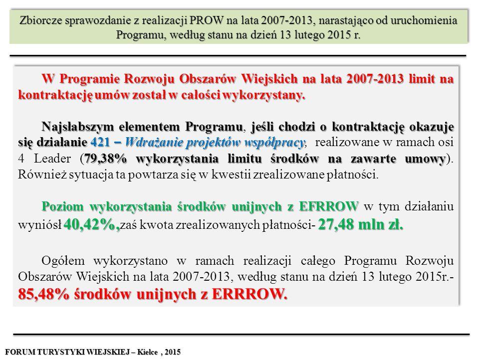 W Programie Rozwoju Obszarów Wiejskich na lata 2007-2013 limit na kontraktację umów został w całości wykorzystany. Najsłabszym elementem Programujeśli