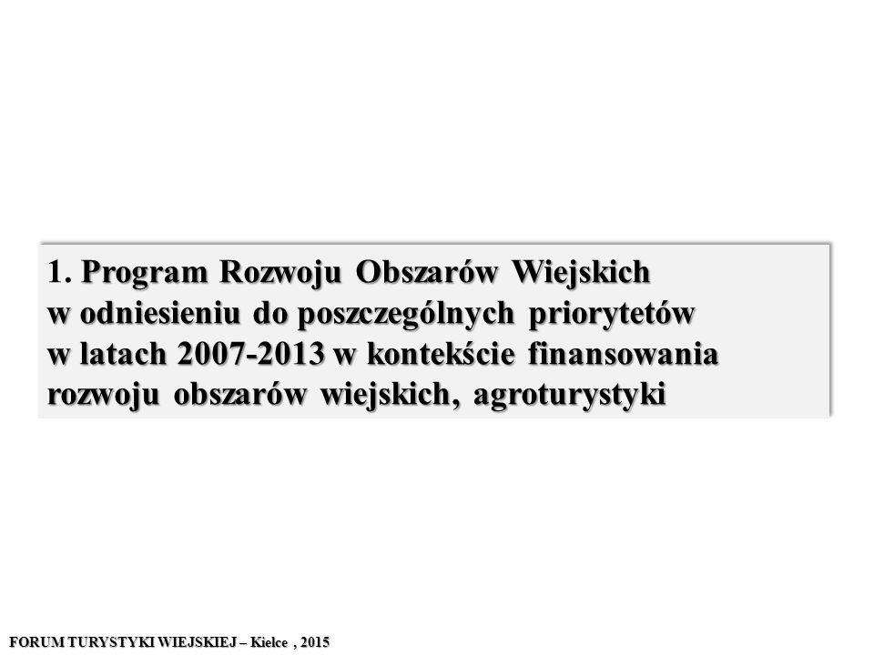 """Krajowy Program Reform 2005 - 2008 Krajowy Program """"Zabezpieczenie Społeczne i Integracja Społeczna Program Konwergencji Inne strategie (sektorowe, zagospodarowania przestrzennego, regionalne i inne) NSRO - Narodowa Strategia Spójności 16 RPO PO Infrastruktura i środowisko PO Kapitał ludzki PO Innowacyjna gospodarka PO Rozwój Polski Wschodniej PO Europejskiej Współpracy Terytorialnej PO Pomoc Techniczna Strategia Rozwoju Kraju 2007 - 2015 Krajowy Plan Strategiczny dla Obszarów Wiejskich Program Rozwój Obszarów Wiejskich Strategia Rozwoju Rybołówstwa PO Zrównoważony Rozwój Sektora Rybołówstwa i Nadbrzeżnych Obszarów Rybackich PROW - W POWIĄZANIACH DOKUMENTÓW STRATEGICZNYCH FORUM TURYSTYKI WIEJSKIEJ – Kielce, 2015"""