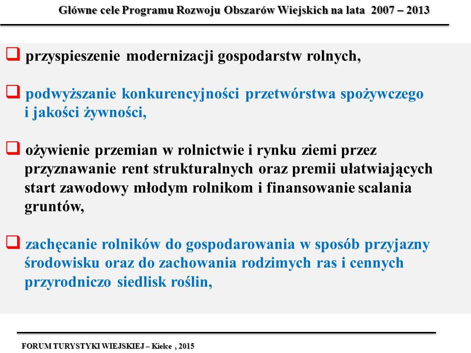 Główne cele Programu Rozwoju Obszarów Wiejskich na lata 2007 – 2013  przyspieszenie modernizacji gospodarstw rolnych,  podwyższanie konkurencyjności