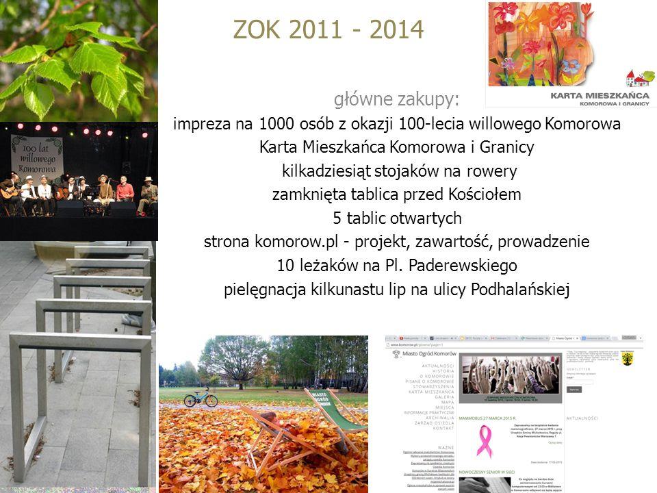 ZOK 2011 - 2014 główne zakupy: impreza na 1000 osób z okazji 100-lecia willowego Komorowa Karta Mieszkańca Komorowa i Granicy kilkadziesiąt stojaków n