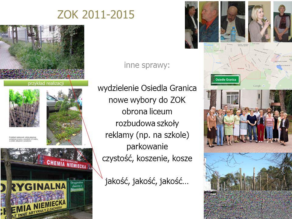 ZOK 2011-2015 inne sprawy: wydzielenie Osiedla Granica nowe wybory do ZOK obrona liceum rozbudowa szkoły reklamy (np. na szkole) parkowanie czystość,