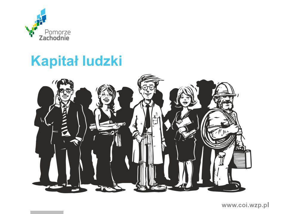www.coi.wzp.p l Kapitał ludzki