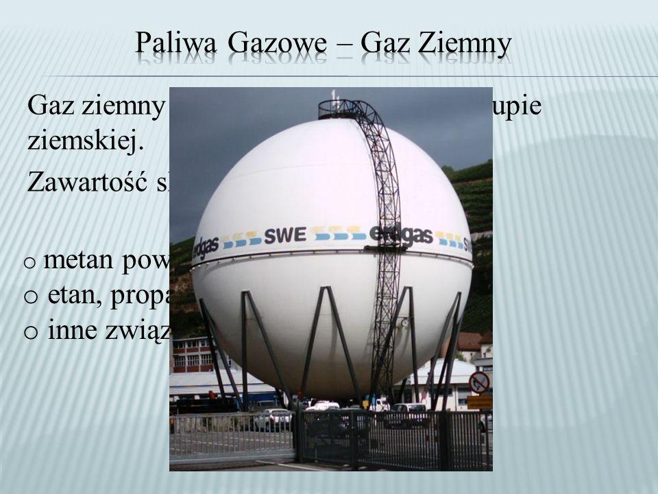 Gaz ziemny – gaz zbierający się w skorupie ziemskiej. o metan powyżej 90% o etan, propan, butan o inne związki organiczne i mineralne Zawartość składn