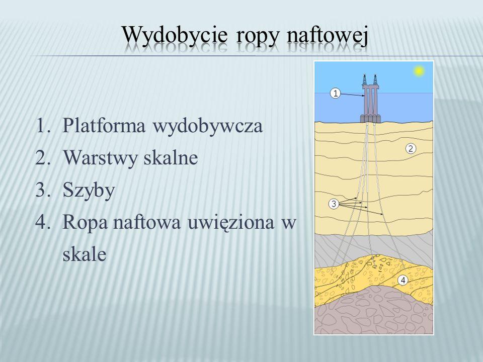 1.Platforma wydobywcza 2.Warstwy skalne 3.Szyby 4.Ropa naftowa uwięziona w skale