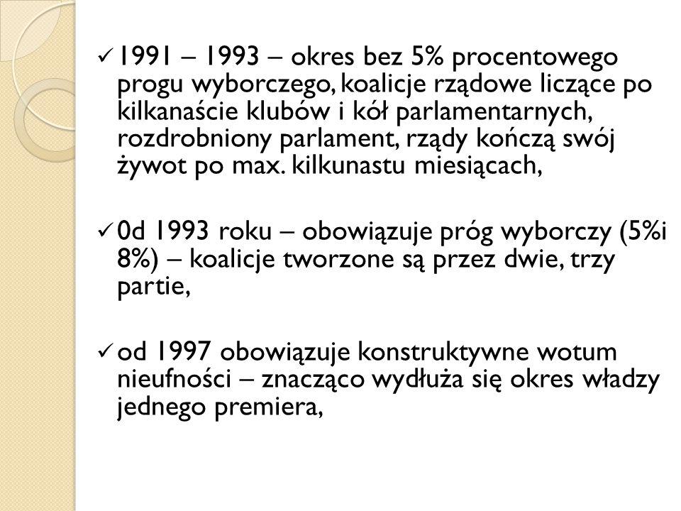 1991 – 1993 – okres bez 5% procentowego progu wyborczego, koalicje rządowe liczące po kilkanaście klubów i kół parlamentarnych, rozdrobniony parlament