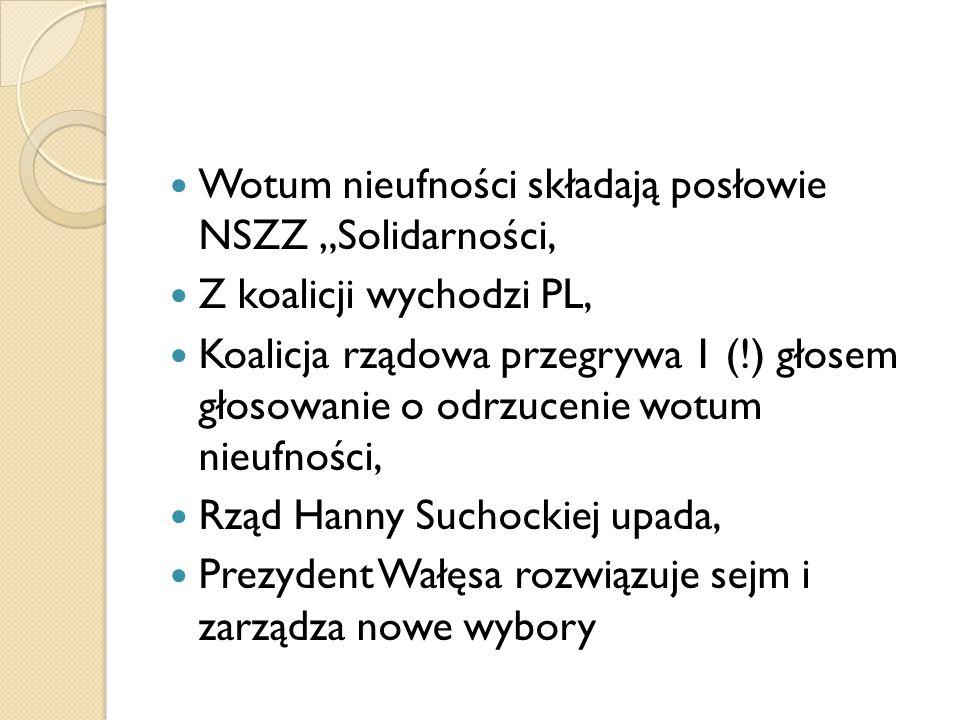 """Wotum nieufności składają posłowie NSZZ """"Solidarności, Z koalicji wychodzi PL, Koalicja rządowa przegrywa 1 (!) głosem głosowanie o odrzucenie wotum n"""