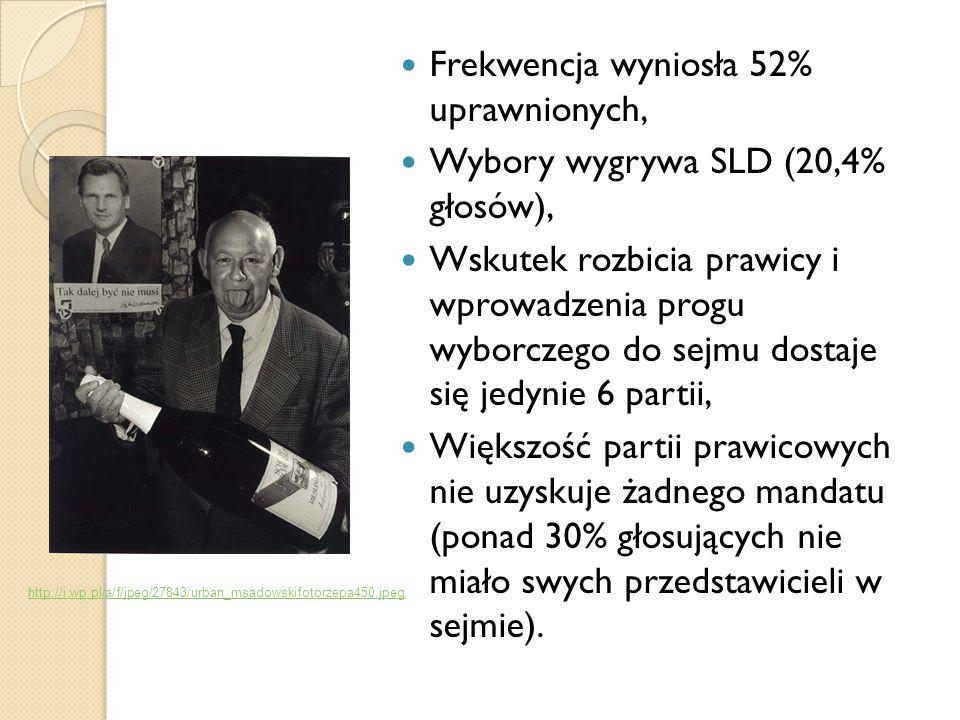 Frekwencja wyniosła 52% uprawnionych, Wybory wygrywa SLD (20,4% głosów), Wskutek rozbicia prawicy i wprowadzenia progu wyborczego do sejmu dostaje się