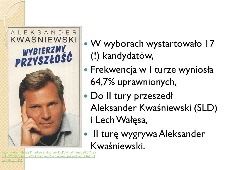 W wyborach wystartowało 17 (!) kandydatów, Frekwencja w I turze wyniosła 64,7% uprawnionych, Do II tury przeszedł Aleksander Kwaśniewski (SLD) i Lech