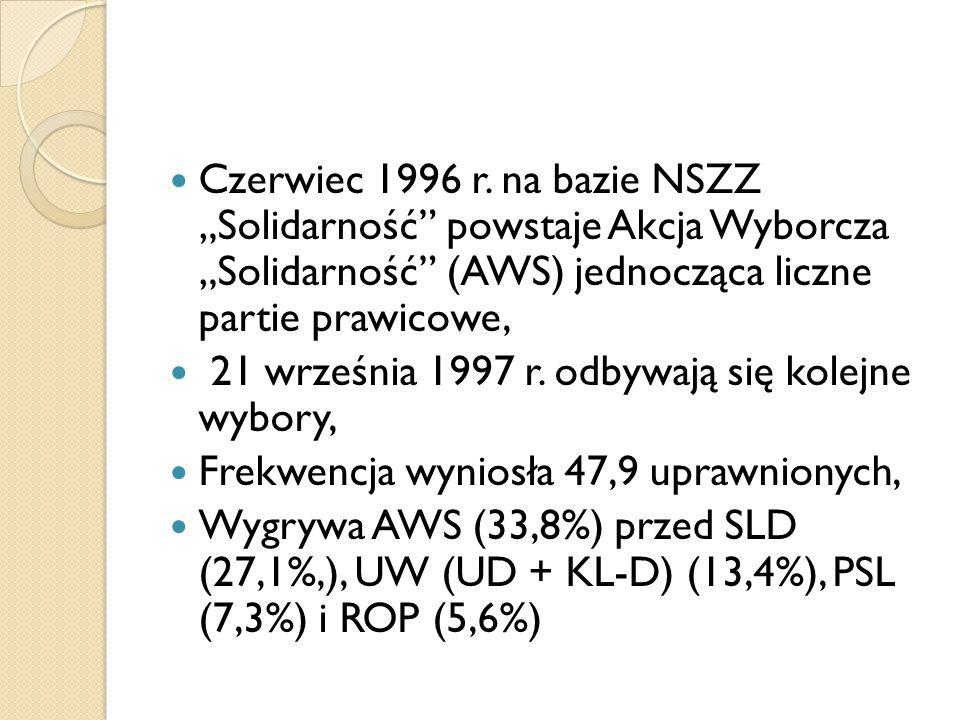 """Czerwiec 1996 r. na bazie NSZZ """"Solidarność"""" powstaje Akcja Wyborcza """"Solidarność"""" (AWS) jednocząca liczne partie prawicowe, 21 września 1997 r. odbyw"""