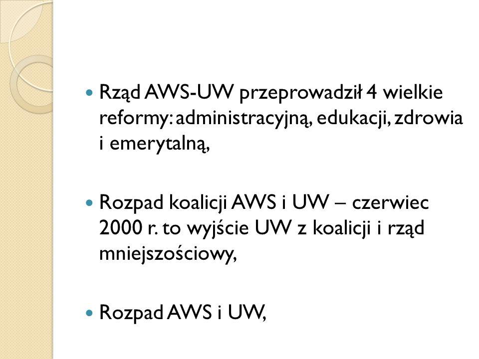 Rząd AWS-UW przeprowadził 4 wielkie reformy: administracyjną, edukacji, zdrowia i emerytalną, Rozpad koalicji AWS i UW – czerwiec 2000 r. to wyjście U