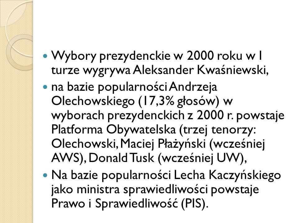 Wybory prezydenckie w 2000 roku w I turze wygrywa Aleksander Kwaśniewski, na bazie popularności Andrzeja Olechowskiego (17,3% głosów) w wyborach prezy