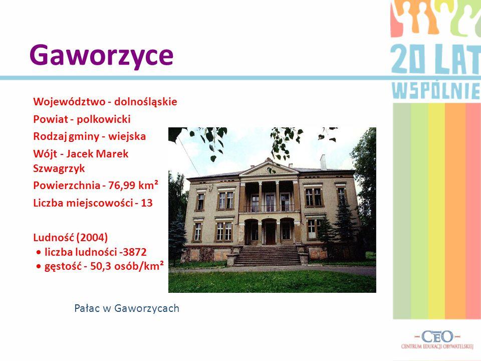 Gaworzyce Województwo - dolnośląskie Powiat - polkowicki Rodzaj gminy - wiejska Wójt - Jacek Marek Szwagrzyk Powierzchnia - 76,99 km² Liczba miejscowo