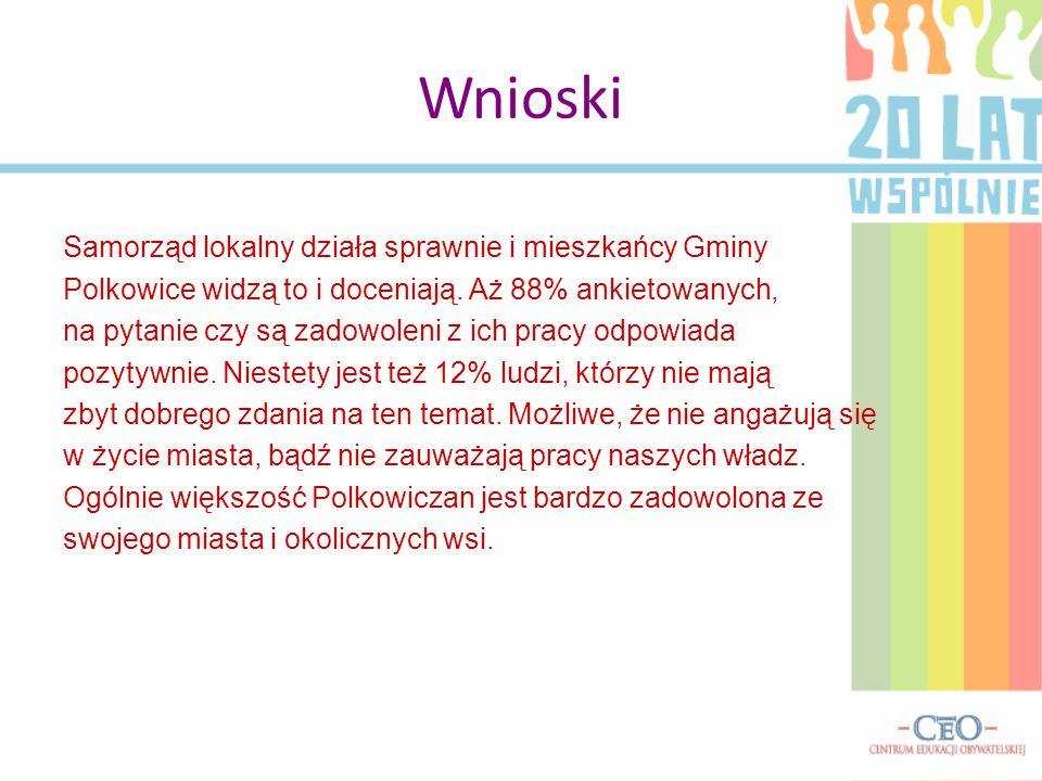 Wnioski Samorząd lokalny działa sprawnie i mieszkańcy Gminy Polkowice widzą to i doceniają. Aż 88% ankietowanych, na pytanie czy są zadowoleni z ich p
