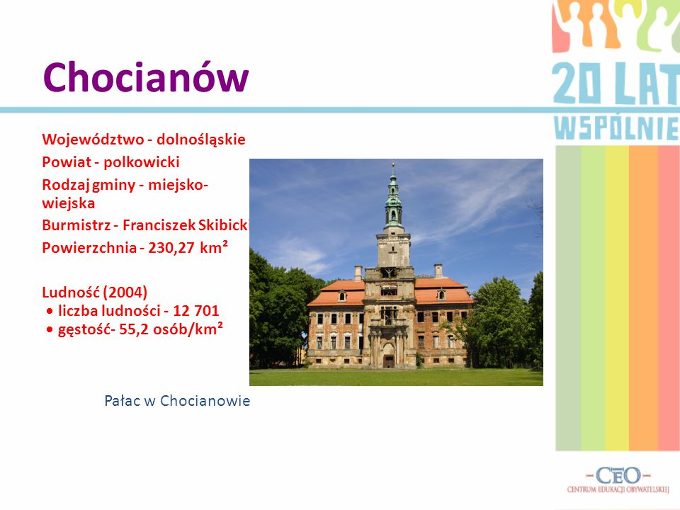Chocianów Województwo - dolnośląskie Powiat - polkowicki Rodzaj gminy - miejsko- wiejska Burmistrz - Franciszek Skibicki Powierzchnia - 230,27 km² Lud