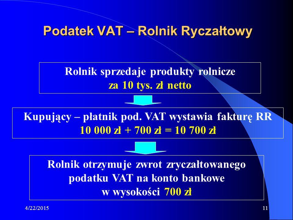 4/22/201511 Podatek VAT – Rolnik Ryczałtowy Rolnik sprzedaje produkty rolnicze za 10 tys. zł netto Kupujący – płatnik pod. VAT wystawia fakturę RR 10