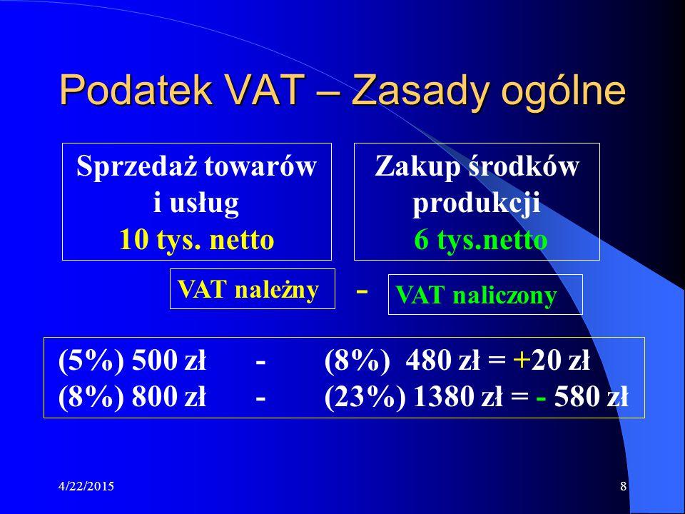 4/22/20158 Podatek VAT – Zasady ogólne Sprzedaż towarów i usług 10 tys. netto Zakup środków produkcji 6 tys.netto VAT należny VAT naliczony - (5%) 500