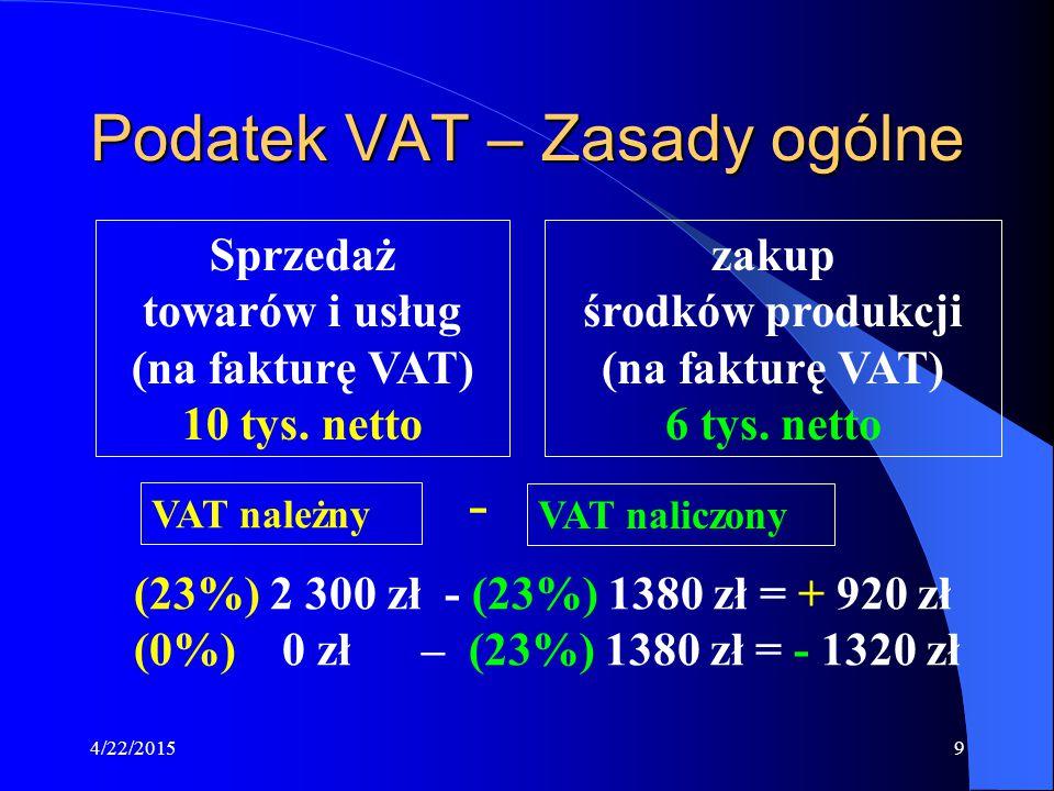 4/22/20159 Podatek VAT – Zasady ogólne Sprzedaż towarów i usług (na fakturę VAT) 10 tys. netto zakup środków produkcji (na fakturę VAT) 6 tys. netto V