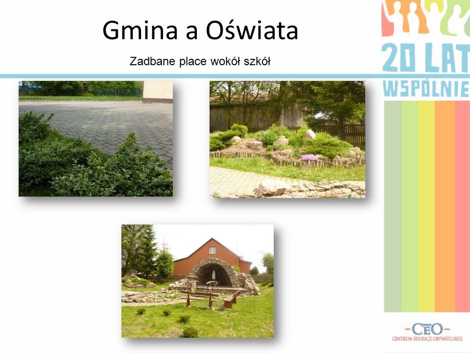 Gmina a Oświata Zadbane place wokół szkół