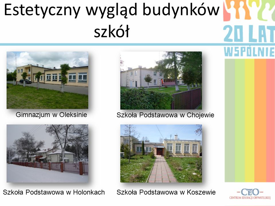 Estetyczny wygląd budynków szkół Gimnazjum w Oleksinie Szkoła Podstawowa w Chojewie Szkoła Podstawowa w HolonkachSzkoła Podstawowa w Koszewie