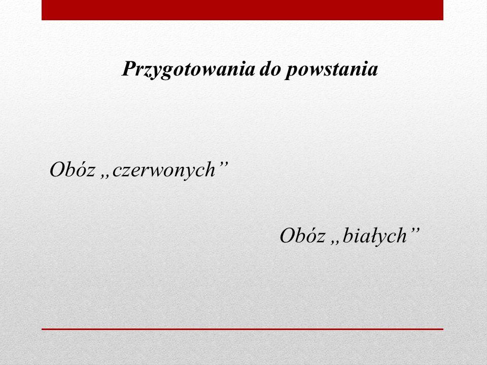 """Przygotowania do powstania Obóz """"czerwonych Obóz """"białych"""
