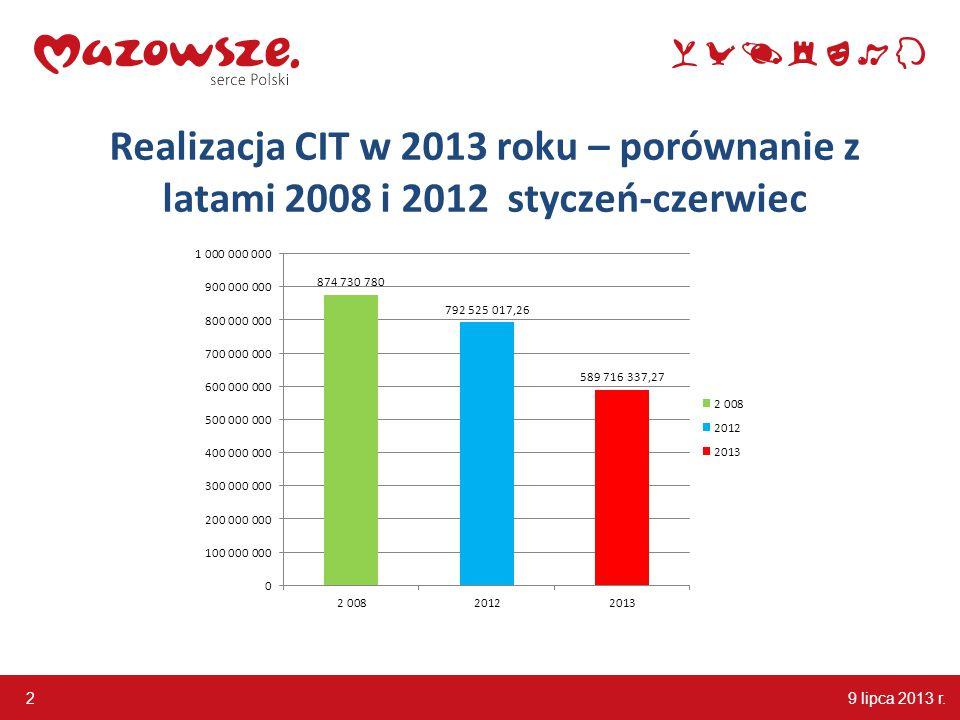9 lipca 2013 r. 2 Realizacja CIT w 2013 roku – porównanie z latami 2008 i 2012 styczeń-czerwiec