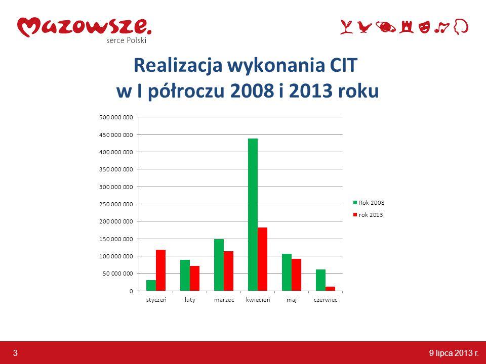 9 lipca 2013 r. 3 Realizacja wykonania CIT w I półroczu 2008 i 2013 roku
