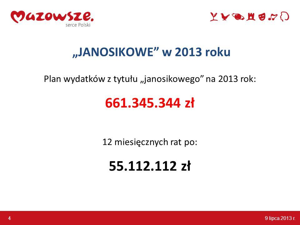 """Plan wydatków z tytułu """"janosikowego na 2013 rok: 661.345.344 zł 12 miesięcznych rat po: 55.112.112 zł 9 lipca 2013 r."""